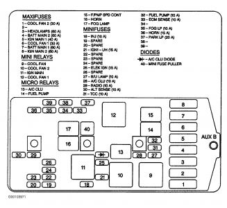 Fuse Box For 2000 Chevy Venture on 2004 impala wiring diagram