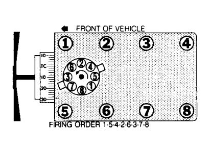 And on 1991 Ford F 150 Engine Diagram