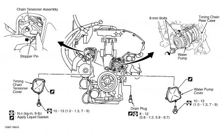 sr20det wiring diagram s14 with Rb25det Wiring Diagram Alternator on Rb25det Wiring Diagram Alternator additionally S14 Rb25det Harness Furthermore Nissan 240sx Wiring Diagram On besides Nissan S15 Wiring Harness additionally S14 Fuse Box also S14 Sr20det Into Dohc S13 Installation Nissan Forum Nissan Forums.