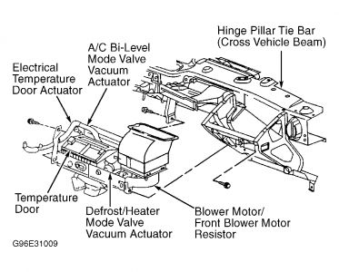 diagram ford blend door actuator 2003 chevy astro  diagram