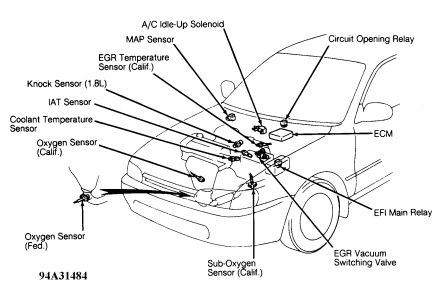 1995 Toyota Corolla Engine Diagram Heater - All Wiring Diagram