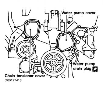 Free Download Parts Manuals 2011 Dodge Dakota Head Up Display further Chevrolet Malibu Mk5 Fifth Generation 1997 2005 Fuse Box Diagram likewise BMW M50 B25 Engine Intake Manifold Seal Gasket 292028174418 further Ford Starter Solenoid Wiring Diagram Elegant Appearance The Great Instruction Relay Fair furthermore 2002 Daewoo Nubira Wiring Diagram. on pontiac navigation wiring diagram