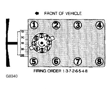L on 1991 Ford F 150 Engine Diagram