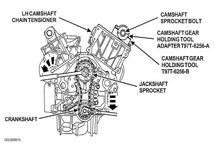 Diagram Of Ford 4 0 Timing Chain Tensioners on ford 4 6 timing marks