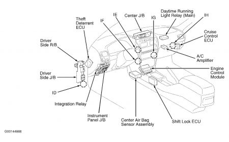 Toyota Corolla 1999 Toyota Corolla Ecu Location on 2005 ford focus interior fuse box diagram