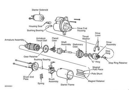 99 mercury cougar alternator fuse locations 99 mercury