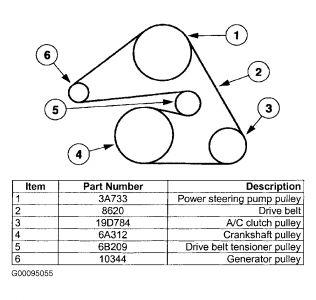 Graphic on 2002 Ford Taurus Serpentine Belt Diagram