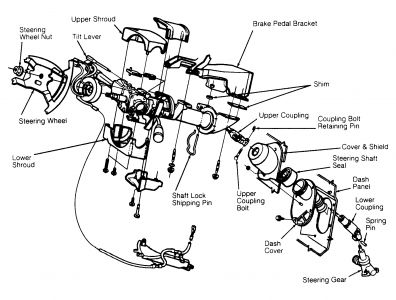 Nissan Shift Solenoid Diagram on 2008 xterra fuse box location