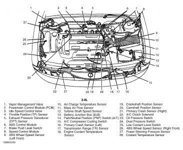 1998 ford contour how to fix 1998 ford contour how do you fix the rh 2carpros com Ford Taurus 3.0 Engine Diagram 1998 Ford Contour SE Sport