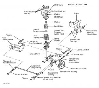 chrysler pt cruiser front end diagram schematic diagram