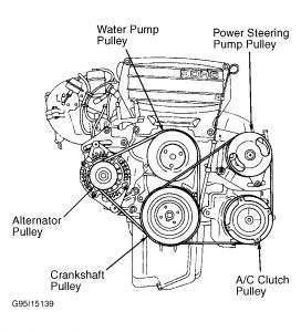1996 ford contour water pump where is the water pump located. Black Bedroom Furniture Sets. Home Design Ideas
