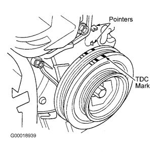 timing belt crank position oil pump arrow which line. Black Bedroom Furniture Sets. Home Design Ideas