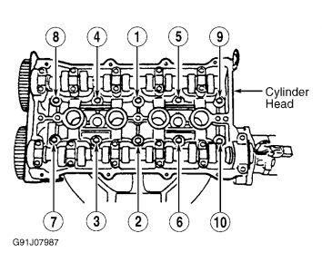 1993 ford escort  engine mechanical problem 1993 ford