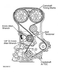 Engine  pression Check together with 2000 Lexus Es300 Knock Sensor Bank 2 Location additionally 2004 Honda Cr V O2 Sensor Location also Acura 2002 2006 Acura 2001 2002 Pilot additionally 2004 Acura Tl Electronic Throttle Control System Diagram. on honda crv catalytic converter
