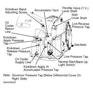 2002 Dodge Caravan Trans Downshifting Transmission
