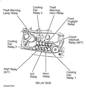 Nissan Sunny Automatic Fan Switch Location 2000