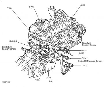 Graphic on Jeep Grand Cherokee Crankshaft Position Sensor