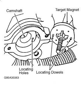 https://www.2carpros.com/forum/automotive_pictures/99387_Graphic1_278.jpg