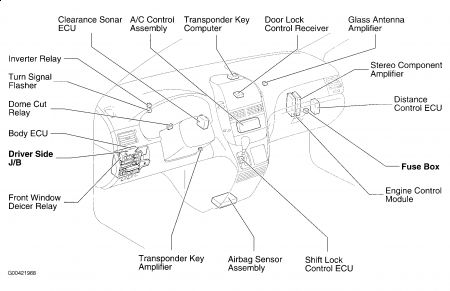 99387_Graphic1_283 2006 toyota sienna turn key, no dash lights, car won't star 2006 toyota sienna fuse box diagram at soozxer.org