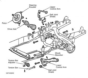 1995 ford f150 4x4 front wheel bearings diagram