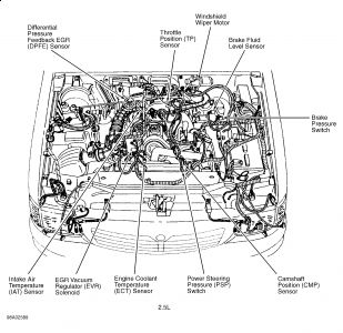 saab 9 5 map sensor location