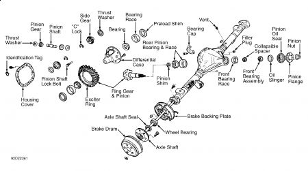 Ford Ranger 1993 Ford Ranger Rear Wheel Bearing And Seal on 1994 Acura Integra Brake Diagram