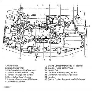 2009 hyundai accent engine diagram 2009 hyundai accent fuse diagram