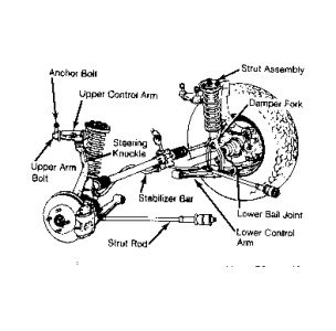 06 Accord Horn Wiring Diagram besides 1992 Honda Accord Suspension Diagram Submited Images Pic 2 Fly besides  on 92 honda civic cx wiring diagram