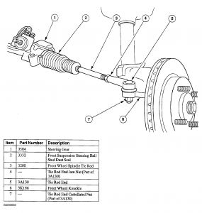 Ford Tie Rod Diagram