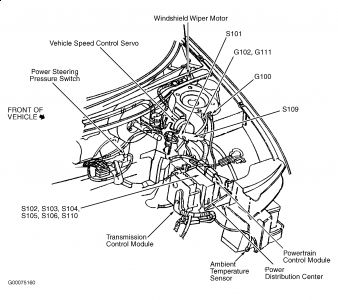 Will A Camshaft Position Sensor Cause Engine Stall