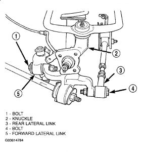 2003 Dodge Stratus Rear Suspension Diagram - Schematic Wiring Diagram