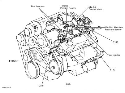 T11656188 2006 dodge ram 5 7 litre hemi serpentine together with 3bcmt 002 Dodge Dakota V6 Bank Sensor Oxygen Sensor likewise T14629614 Heater hose diagram furthermore 2004 Dodge Durango Trailer Wiring Diagram further 3 8 Buick Engine Belt Routing For. on 2000 dodge ram 1500 5 7l wiring diagram