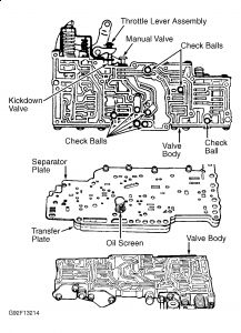 1999 Dodge Neon Valve Body Bearings I Need to Know Where #2: Graphic1 374