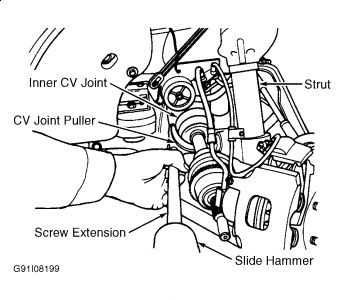1997 Ford Taurus Will Not Engage Though It Was Cv Joints