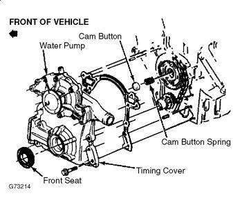 1986 oldsmobile ciera timing chain 1986 oldsmobile ciera would rh 2carpros com