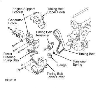 2000 mitsubishi mirage timing belt  engine performance
