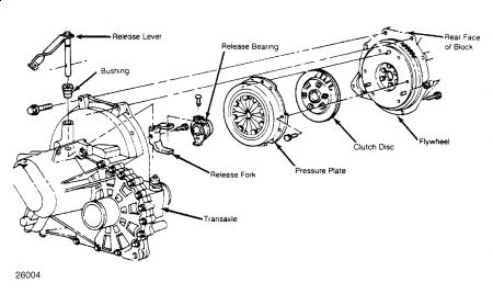 ford flywheel diagram