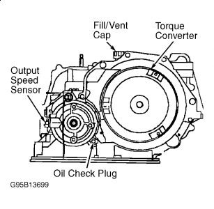 T2848365 Trouble finding transmition dipstick 99 additionally Vw Jetta Tdi Transmission Diagram furthermore 2n4o1 2000 Grans Se Bought Old Girlfriend together with  additionally 59. on transmission fluid plug