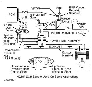 Graphic on ford light control module repair