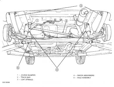 99387_Graphic1_448 2000 dodge caravan rear tire shakes wobbles suspension problem dodge caravan front suspension diagram at bakdesigns.co