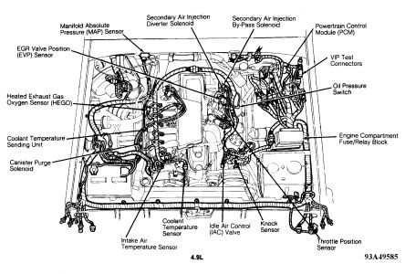1987 Ford F 150 5 8 Engine Diagram on 1988 ford bronco engine diagram