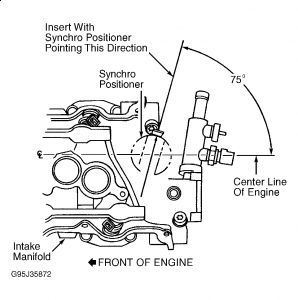 How To Change Door Switch On 2003 Ford Taurus also 90 Ford 2 3l Engine Diagram further 32e2o Ford Taurus 2003 Chirping Sound  ing From Near furthermore 97 Ford Taurus Door Sensor Location moreover Mercury Sable Camshaft Position Sensor Location. on ford taurus synchronizer