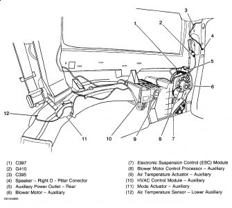 2003 Gmc Yukon Driver Side Air Temp My Ac Problem Began