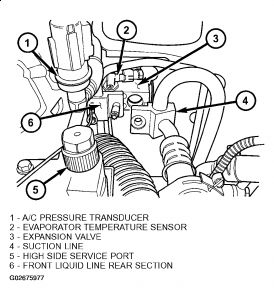 Chrysler Town And Country 2003 Chrysler Town And Country Ac Problems on dodge ram ac compressor replacement