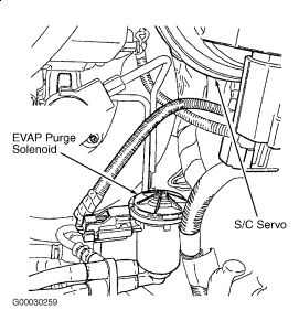 2003 dodge stratus evap  engine performance problem 2003