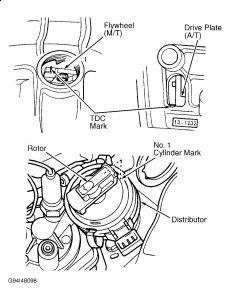 http://www.2carpros.com/forum/automotive_pictures/99387_Graphic1_515.jpg