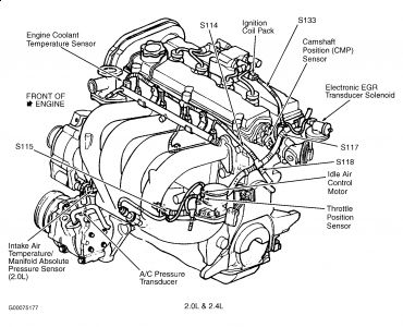 2003 dodge stratus engine diagram 2004 dodge stratus engine trouble code: engine performance problem...