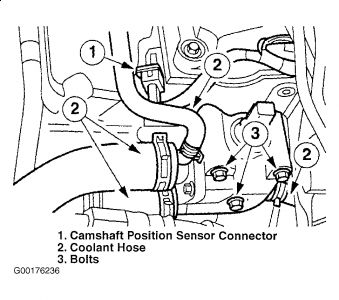 Ford Contour 1999 Ford Contour Thermostat on 4 3 crankshaft position sensor location