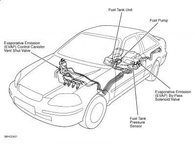 http://www.2carpros.com/forum/automotive_pictures/99387_Graphic1_550.jpg