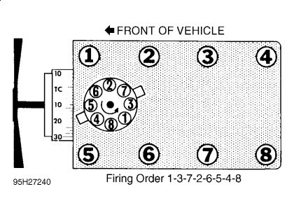 Graphic on Ford 5 4 Firing Order